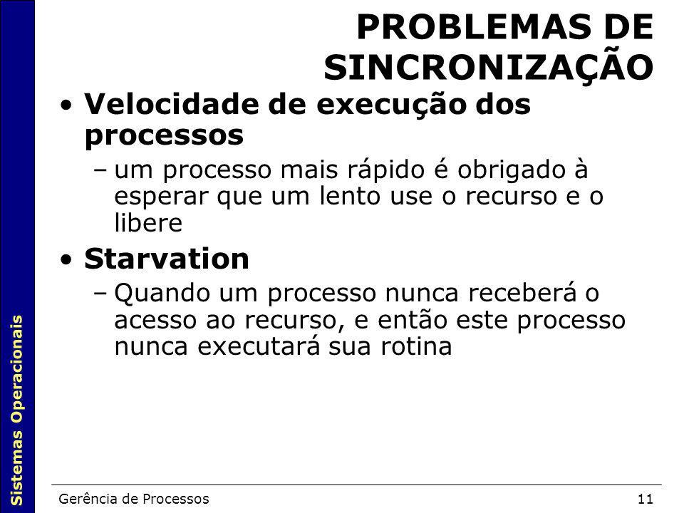 Sistemas Operacionais Gerência de Processos11 PROBLEMAS DE SINCRONIZAÇÃO Velocidade de execução dos processos –um processo mais rápido é obrigado à es