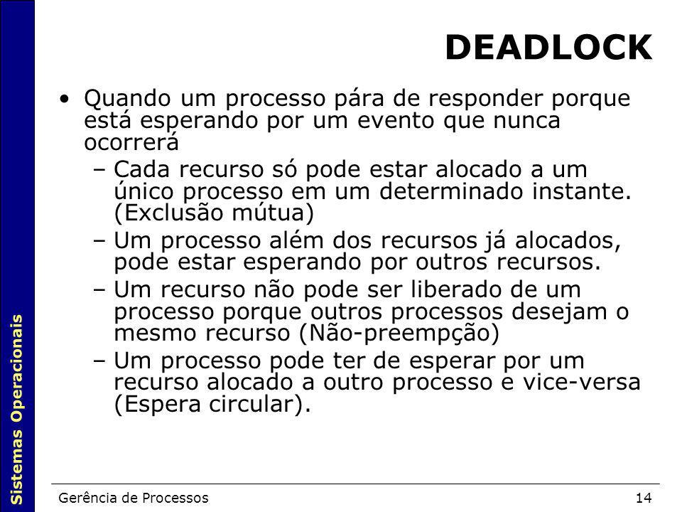 Sistemas Operacionais Gerência de Processos14 DEADLOCK Quando um processo pára de responder porque está esperando por um evento que nunca ocorrerá –Ca