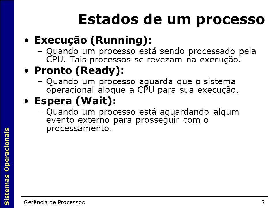 Sistemas Operacionais Gerência de Processos3 Estados de um processo Execução (Running): –Quando um processo está sendo processado pela CPU. Tais proce