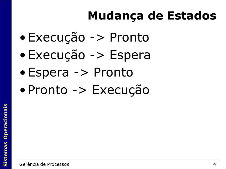 Sistemas Operacionais Gerência de Processos4 Mudança de Estados Execução -> Pronto Execução -> Espera Espera -> Pronto Pronto -> Execução