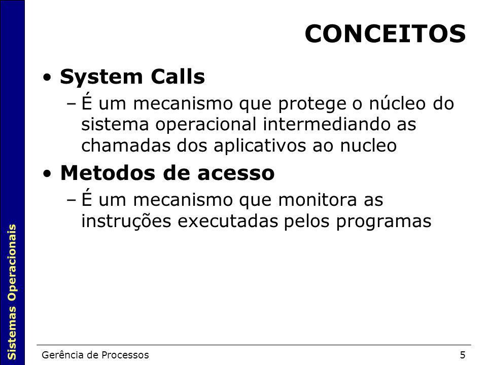 Sistemas Operacionais Gerência de Processos5 CONCEITOS System Calls –É um mecanismo que protege o núcleo do sistema operacional intermediando as chama