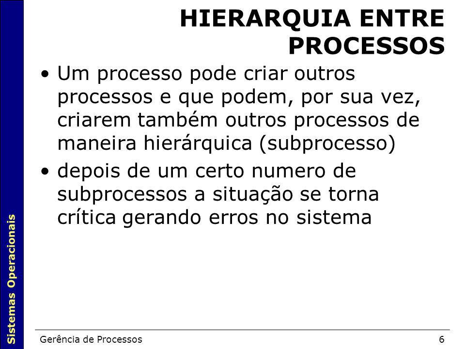 Sistemas Operacionais Gerência de Processos6 HIERARQUIA ENTRE PROCESSOS Um processo pode criar outros processos e que podem, por sua vez, criarem tamb