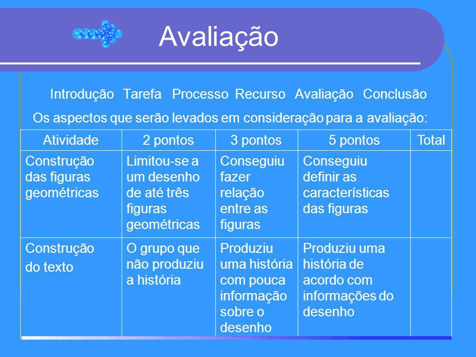 Avaliação Introdução Tarefa Processo Recurso Avaliação Conclusão Os aspectos que serão levados em consideração para a avaliação: Atividade2 pontos3 po