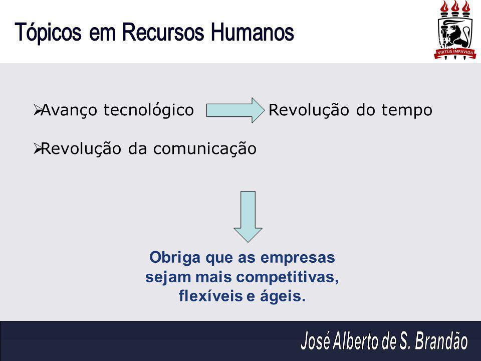  Avanço tecnológico Revolução do tempo  Revolução da comunicação Capa da Obra Obriga que as empresas sejam mais competitivas, flexíveis e ágeis.
