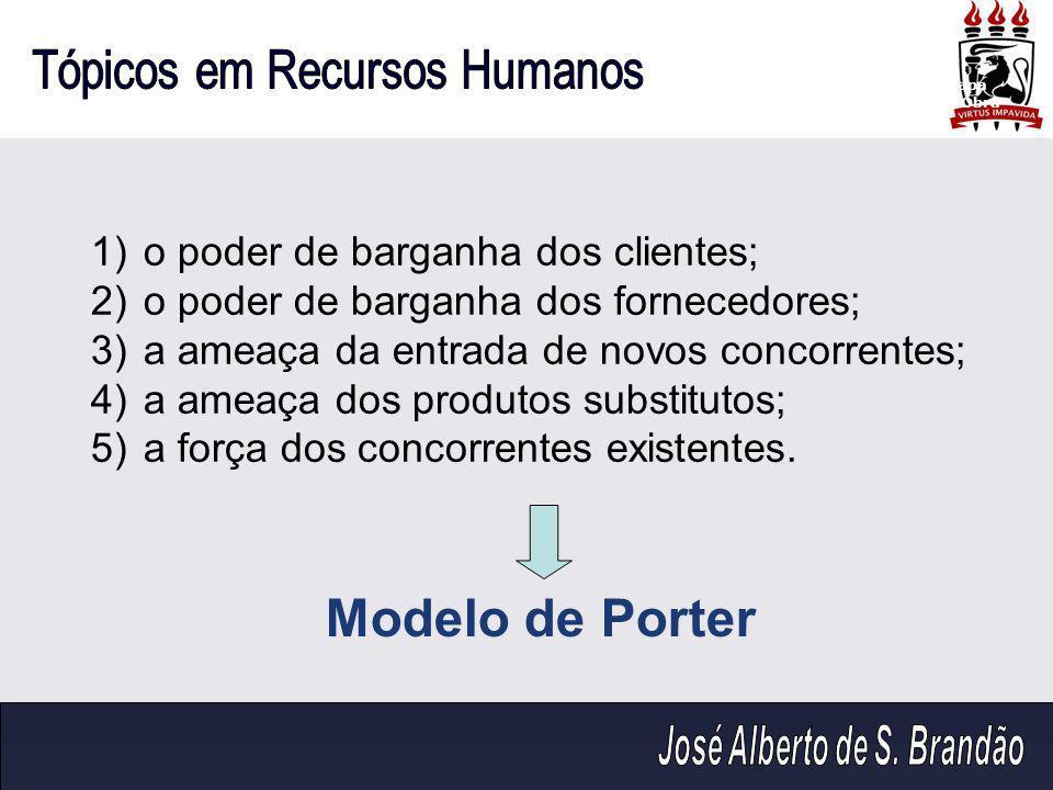 1)o poder de barganha dos clientes; 2)o poder de barganha dos fornecedores; 3)a ameaça da entrada de novos concorrentes; 4)a ameaça dos produtos subst