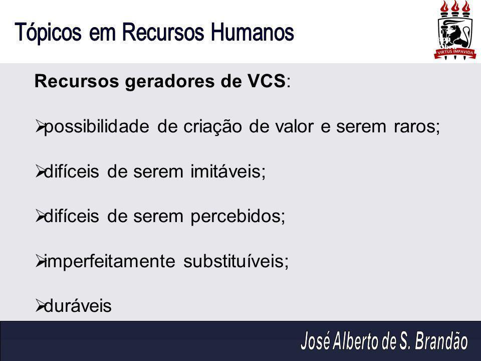 Recursos geradores de VCS:  possibilidade de criação de valor e serem raros;  difíceis de serem imitáveis;  difíceis de serem percebidos;  imperfe