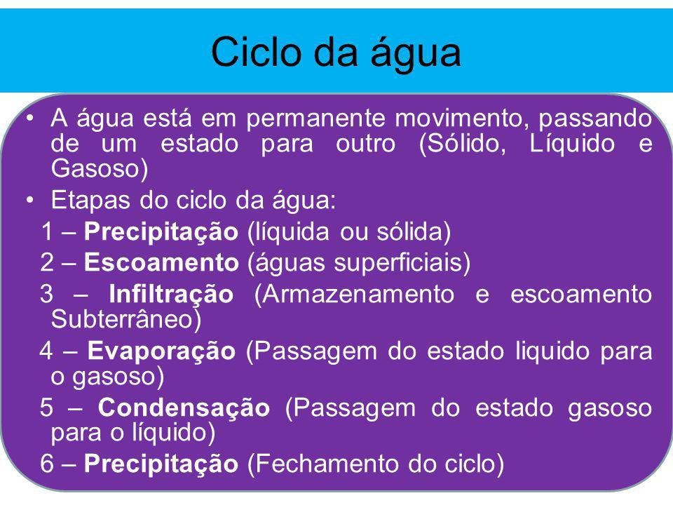 Ciclo da água A água está em permanente movimento, passando de um estado para outro (Sólido, Líquido e Gasoso) Etapas do ciclo da água: 1 – Precipitação (líquida ou sólida) 2 – Escoamento (águas superficiais) 3 – Infiltração (Armazenamento e escoamento Subterrâneo) 4 – Evaporação (Passagem do estado liquido para o gasoso) 5 – Condensação (Passagem do estado gasoso para o líquido) 6 – Precipitação (Fechamento do ciclo)
