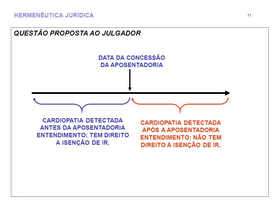 HERMENÊUTICA JURÍDICA QUESTÃO PROPOSTA AO JULGADOR 11 DATA DA CONCESSÃO DA APOSENTADORIA CARDIOPATIA DETECTADA ANTES DA APOSENTADORIA ENTENDIMENTO: TEM DIREITO A ISENÇÃO DE IR.