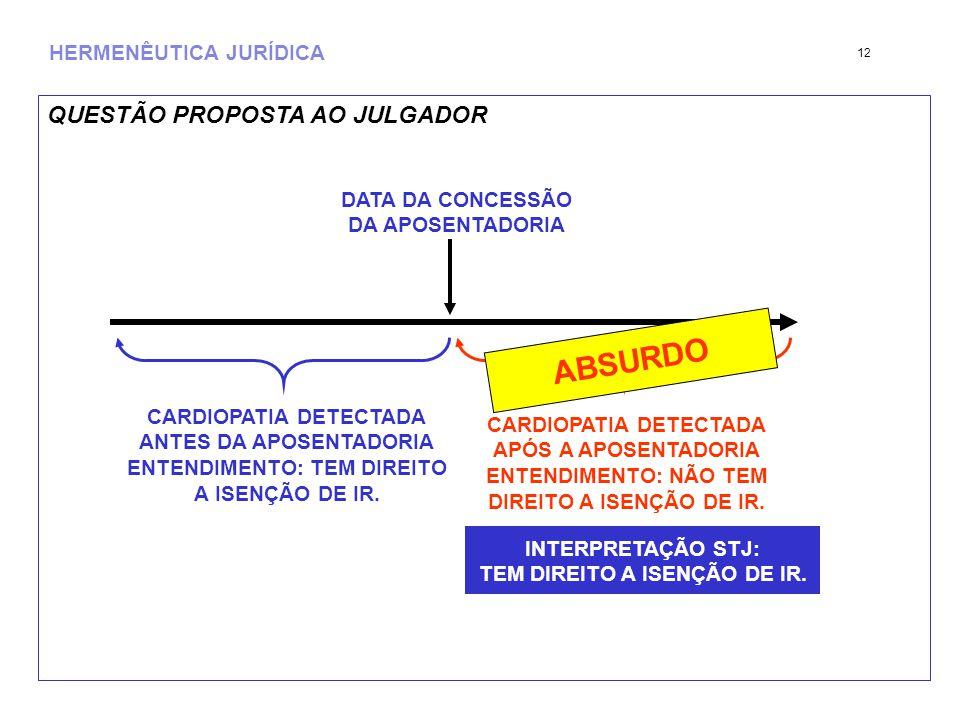 HERMENÊUTICA JURÍDICA QUESTÃO PROPOSTA AO JULGADOR 12 DATA DA CONCESSÃO DA APOSENTADORIA CARDIOPATIA DETECTADA ANTES DA APOSENTADORIA ENTENDIMENTO: TEM DIREITO A ISENÇÃO DE IR.