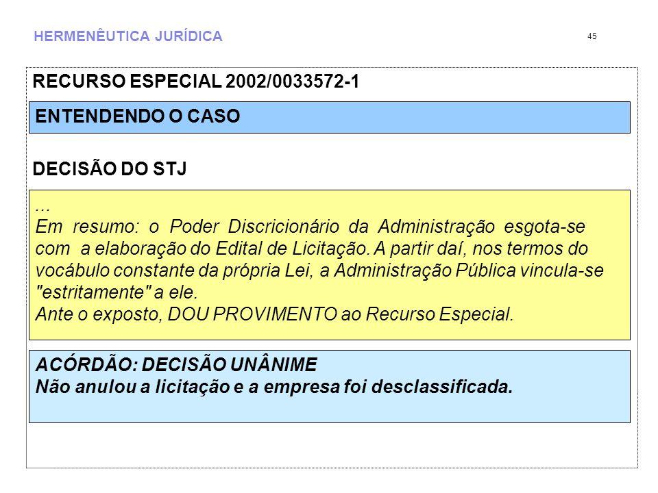 HERMENÊUTICA JURÍDICA RECURSO ESPECIAL 2002/0033572-1 DECISÃO DO STJ 45...