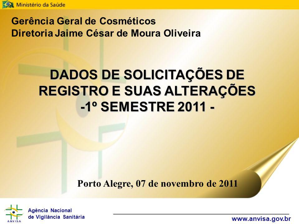 Agência Nacional de Vigilância Sanitária www.anvisa.gov.br Gerência Geral de Cosméticos Diretoria Jaime César de Moura Oliveira Porto Alegre, 07 de no