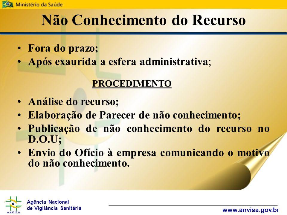 Agência Nacional de Vigilância Sanitária www.anvisa.gov.br Não Conhecimento do Recurso Fora do prazo; Após exaurida a esfera administrativa; Análise d