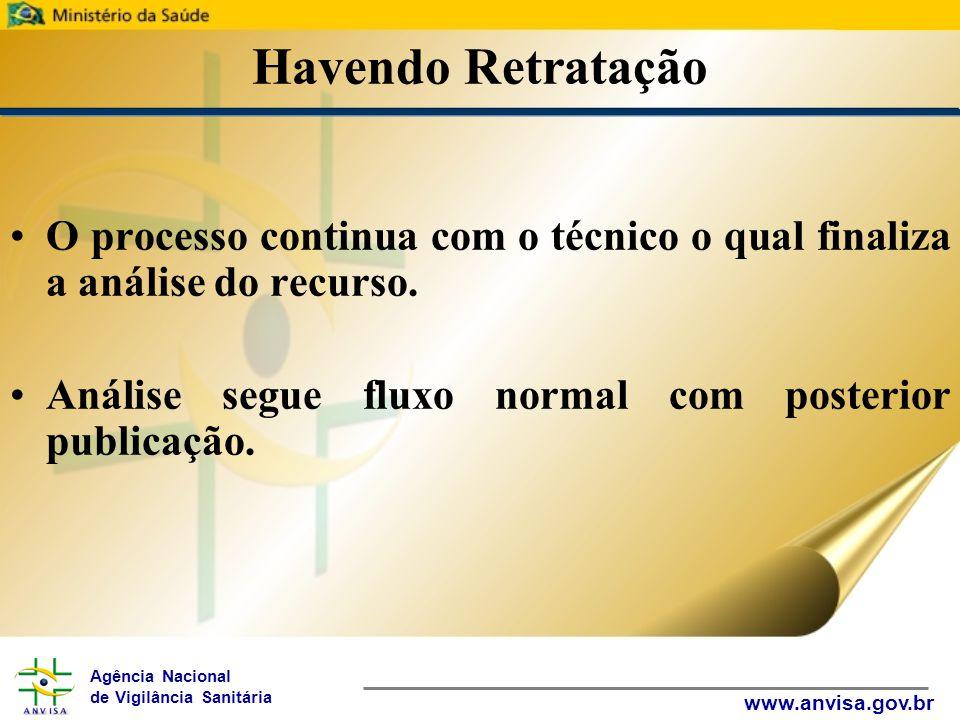 Agência Nacional de Vigilância Sanitária www.anvisa.gov.br Havendo Retratação O processo continua com o técnico o qual finaliza a análise do recurso.