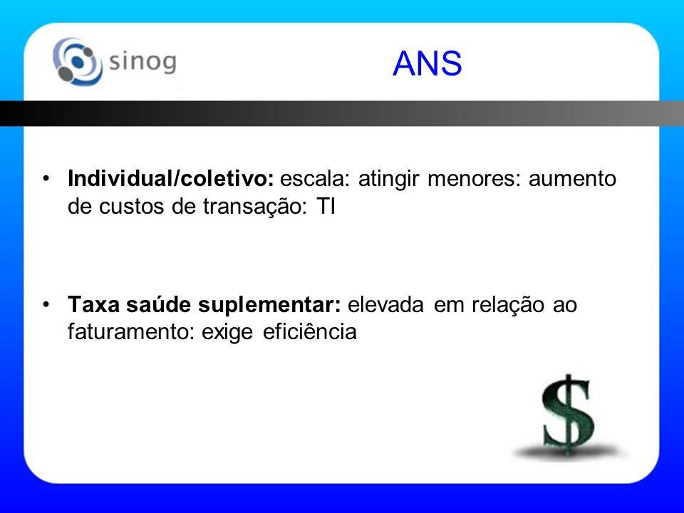 ANS Individual/coletivo: escala: atingir menores: aumento de custos de transação: TI Taxa saúde suplementar: elevada em relação ao faturamento: exige eficiência