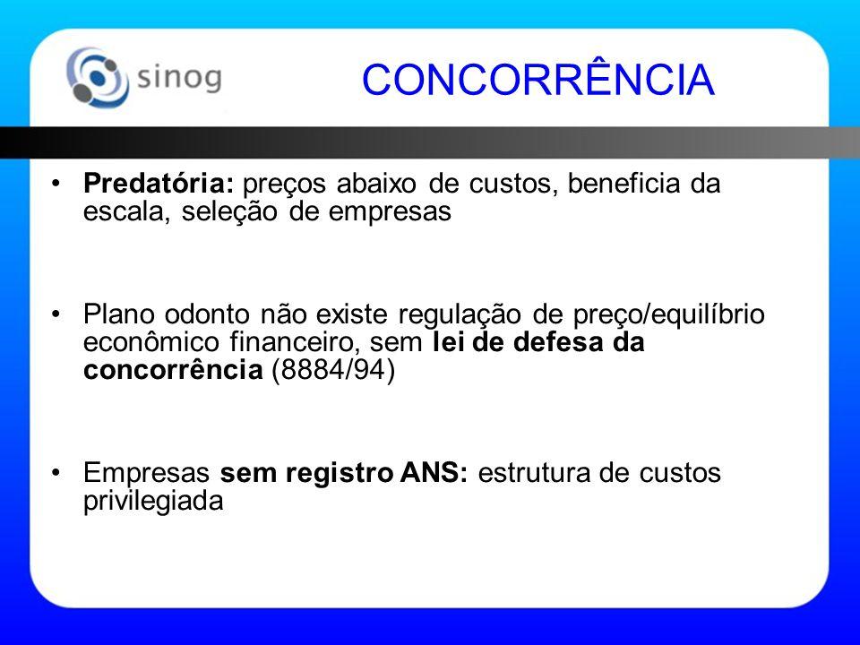 CONCORRÊNCIA Predatória: preços abaixo de custos, beneficia da escala, seleção de empresas Plano odonto não existe regulação de preço/equilíbrio econômico financeiro, sem lei de defesa da concorrência (8884/94) Empresas sem registro ANS: estrutura de custos privilegiada