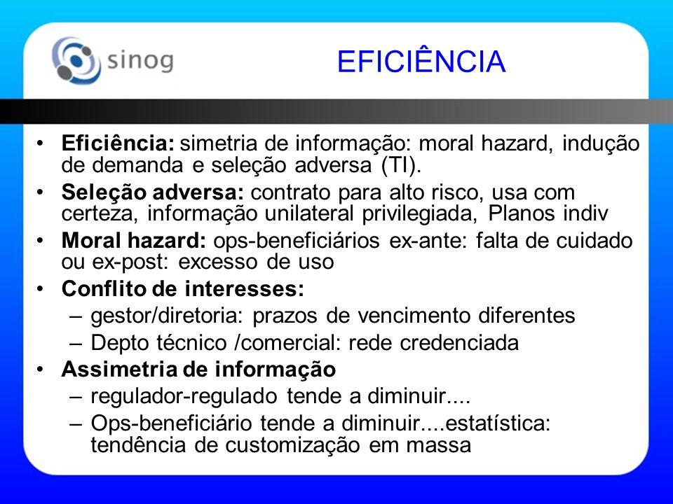 EFICIÊNCIA Eficiência: simetria de informação: moral hazard, indução de demanda e seleção adversa (TI).