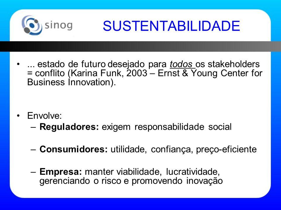 ... estado de futuro desejado para todos os stakeholders = conflito (Karina Funk, 2003 – Ernst & Young Center for Business Innovation). Envolve: –Regu