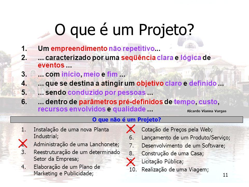 11 O que é um Projeto? 1.Um empreendimento não repetitivo... 2.... caracterizado por uma seqüência clara e lógica de eventos... 3.... com início, meio