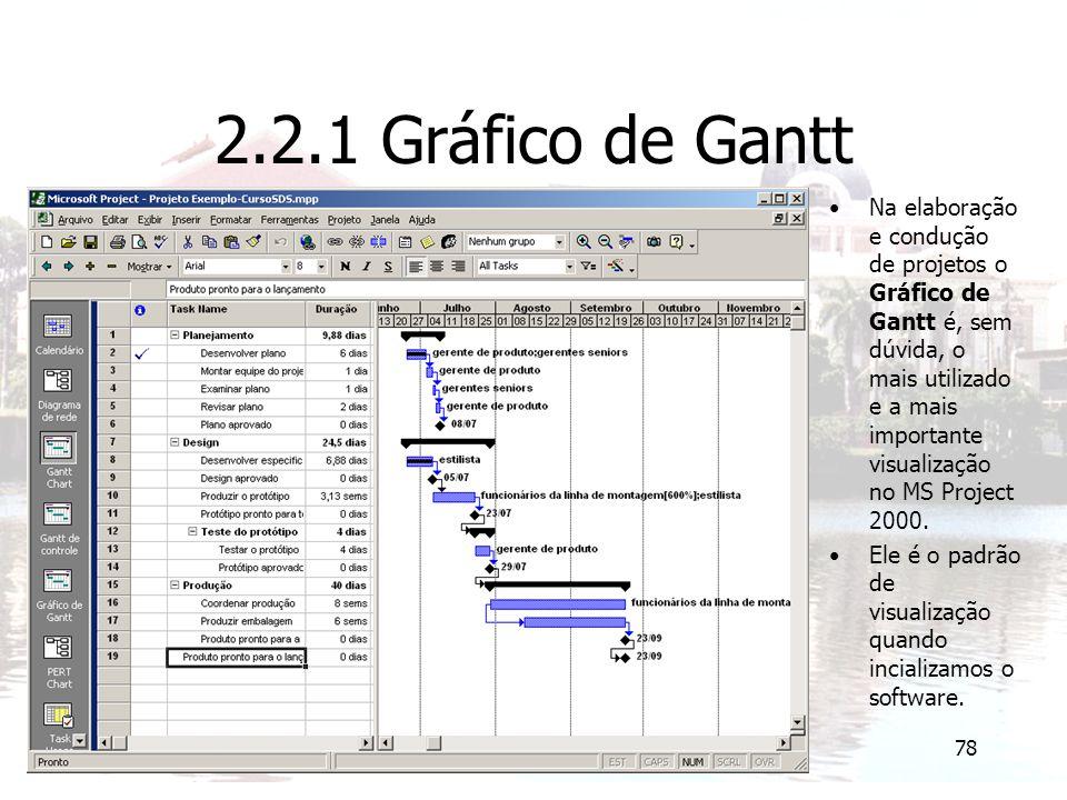 78 2.2.1 Gráfico de Gantt Na elaboração e condução de projetos o Gráfico de Gantt é, sem dúvida, o mais utilizado e a mais importante visualização no MS Project 2000.