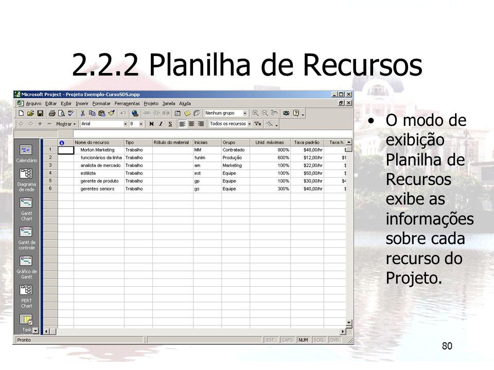 80 2.2.2 Planilha de Recursos O modo de exibição Planilha de Recursos exibe as informações sobre cada recurso do Projeto.