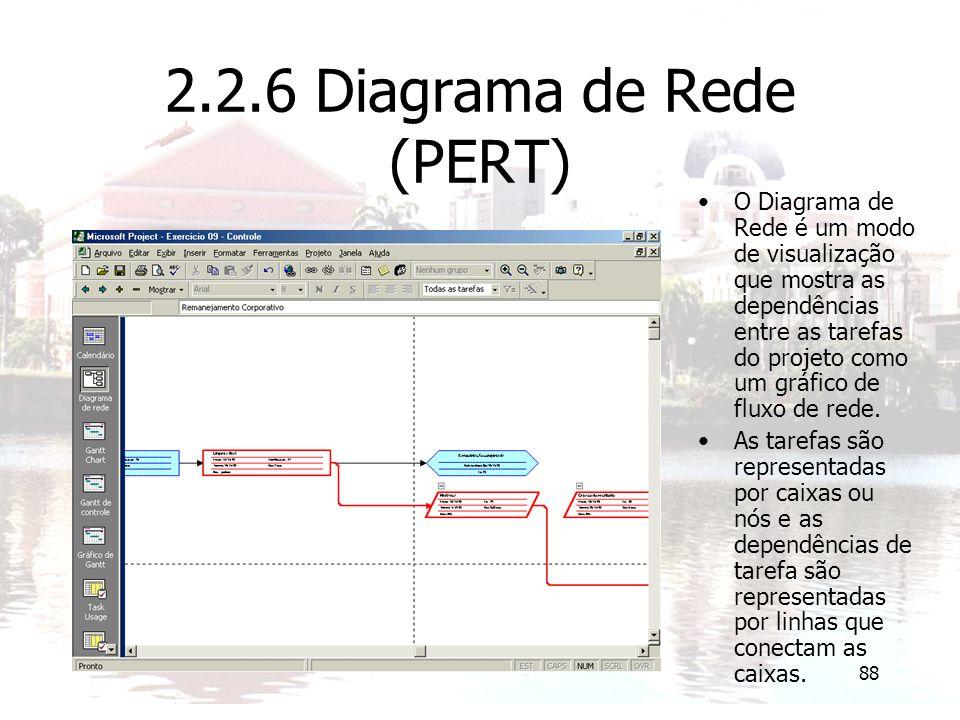 88 2.2.6 Diagrama de Rede (PERT) O Diagrama de Rede é um modo de visualização que mostra as dependências entre as tarefas do projeto como um gráfico de fluxo de rede.