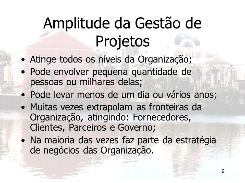 9 Amplitude da Gestão de Projetos Atinge todos os níveis da Organização; Pode envolver pequena quantidade de pessoas ou milhares delas; Pode levar men