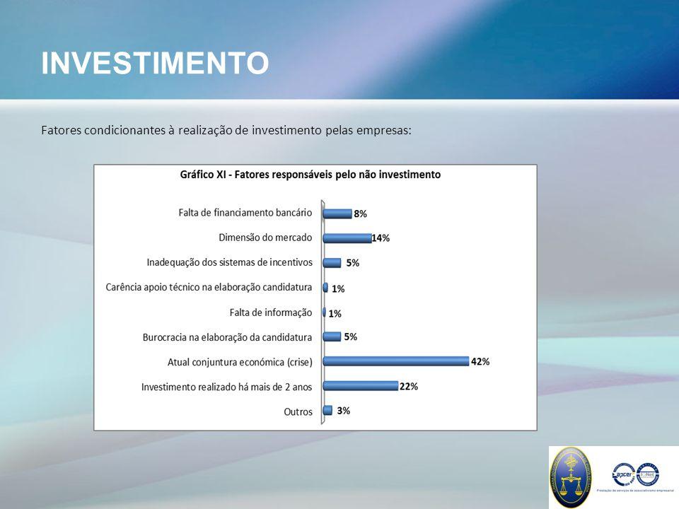 INVESTIMENTO Fatores condicionantes à realização de investimento pelas empresas:
