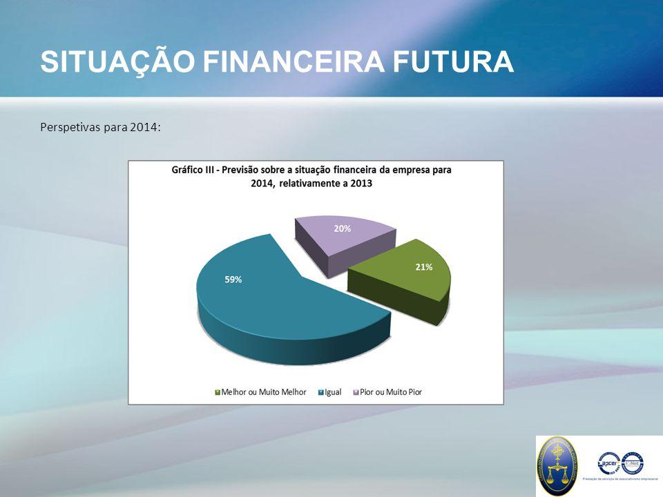 SITUAÇÃO FINANCEIRA FUTURA Perspetivas para 2014 por setor de atividade: