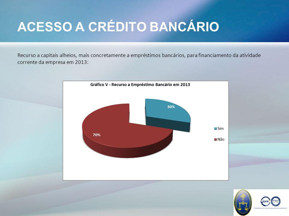 ACESSO A CRÉDITO BANCÁRIO Recurso à banca por setor de atividade: