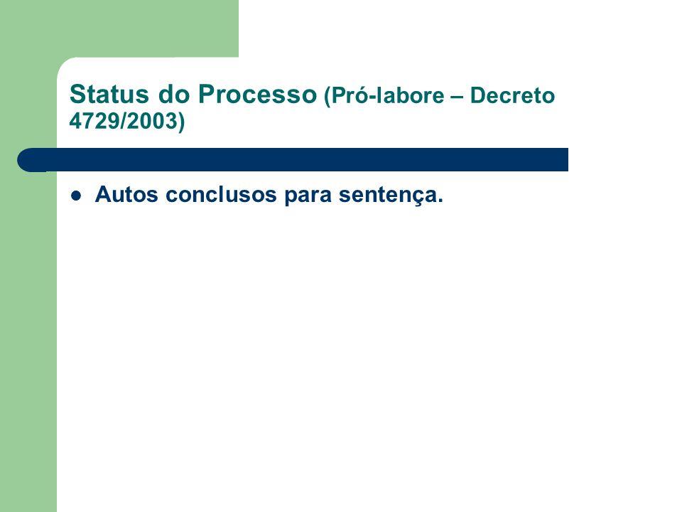 Status do Processo (Pró-labore – Decreto 4729/2003) Autos conclusos para sentença.