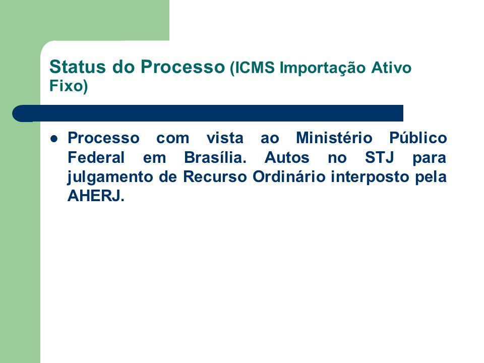 Status do Processo (ICMS Importação Ativo Fixo) Processo com vista ao Ministério Público Federal em Brasília. Autos no STJ para julgamento de Recurso