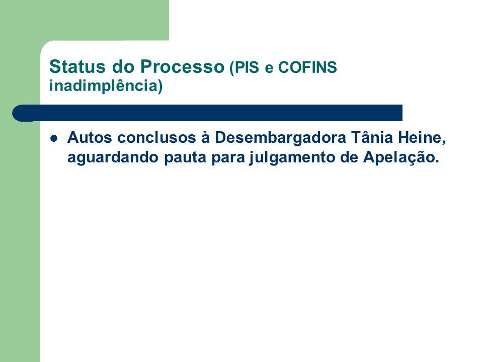 Status do Processo (PIS e COFINS inadimplência) Autos conclusos à Desembargadora Tânia Heine, aguardando pauta para julgamento de Apelação.