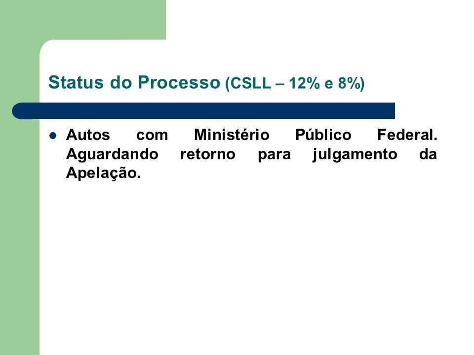 Status do Processo (CSLL – 12% e 8%) Autos com Ministério Público Federal. Aguardando retorno para julgamento da Apelação.