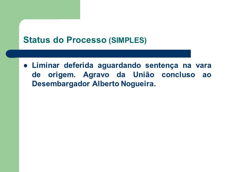 Status do Processo (SIMPLES) Liminar deferida aguardando sentença na vara de origem. Agravo da União concluso ao Desembargador Alberto Nogueira.
