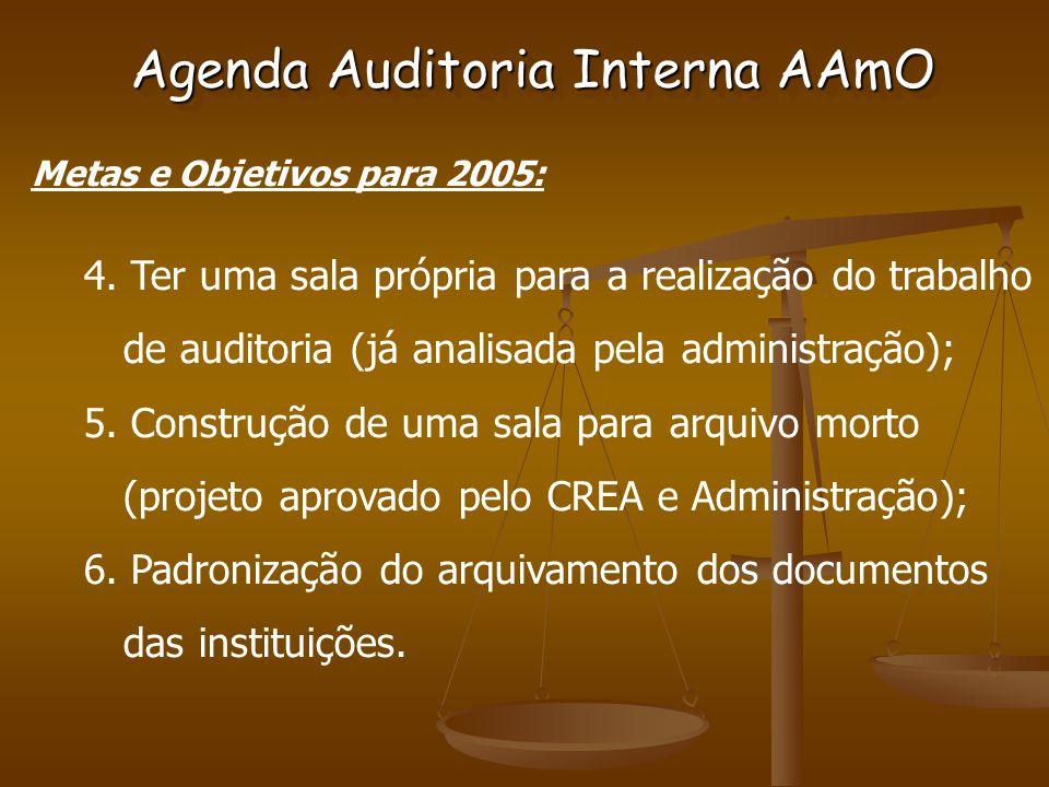 Agenda Auditoria Interna AAmO Metas e Objetivos para 2005: 4.