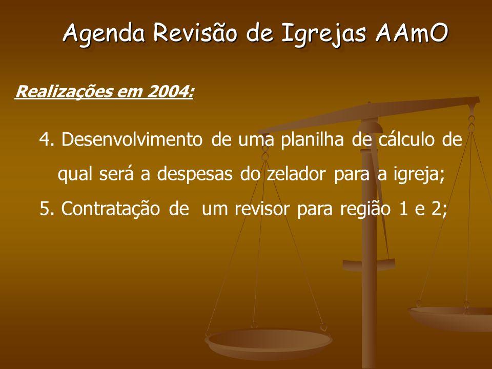 Agenda Revisão de Igrejas AAmO Realizações em 2004: 4.