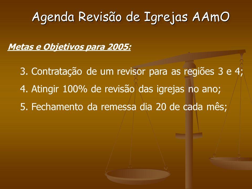 Agenda Revisão de Igrejas AAmO Metas e Objetivos para 2005: 3.