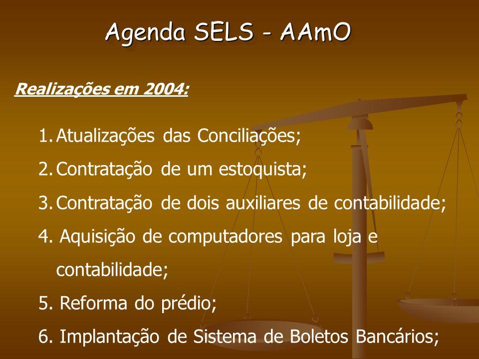 Realizações em 2004: 1.Atualizações das Conciliações; 2.Contratação de um estoquista; 3.Contratação de dois auxiliares de contabilidade; 4.