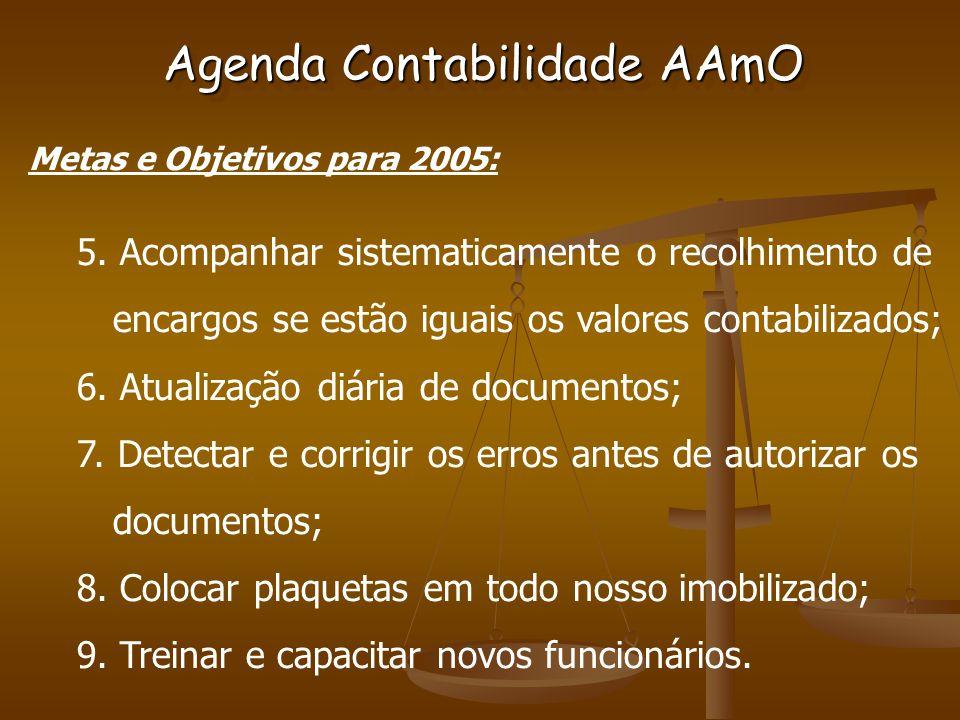 Metas e Objetivos para 2005: 5.
