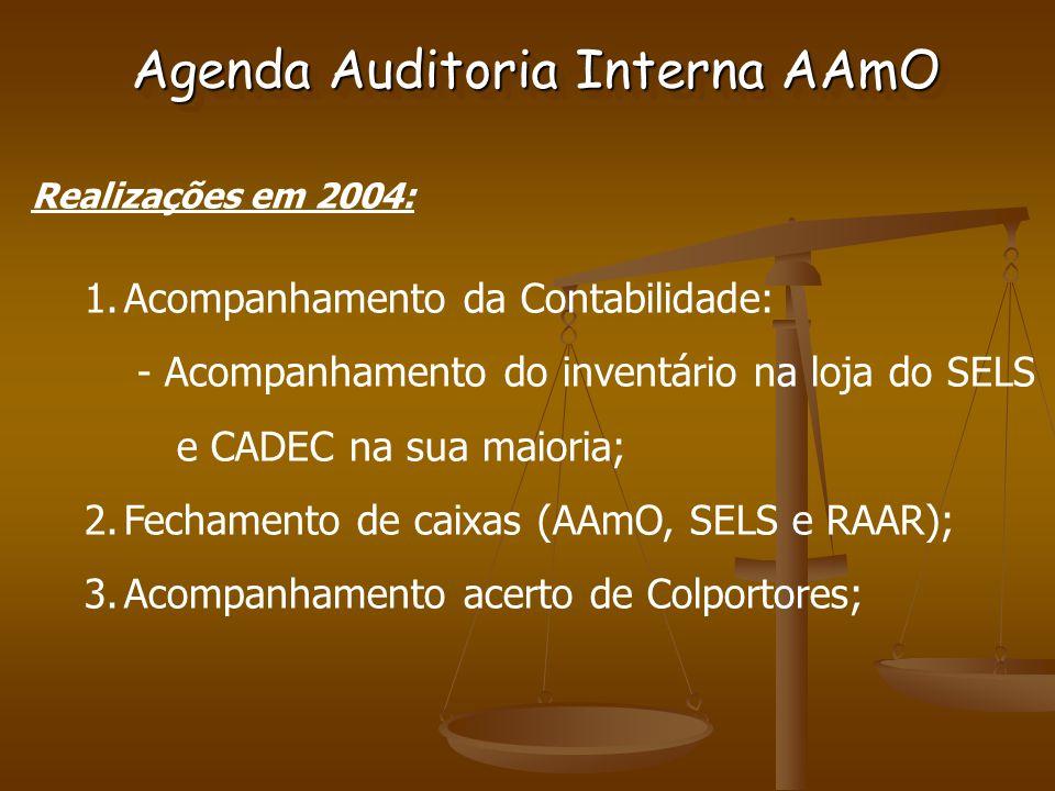 Agenda Auditoria Interna AAmO Realizações em 2004: 1.Acompanhamento da Contabilidade: - Acompanhamento do inventário na loja do SELS e CADEC na sua maioria; 2.Fechamento de caixas (AAmO, SELS e RAAR); 3.Acompanhamento acerto de Colportores;
