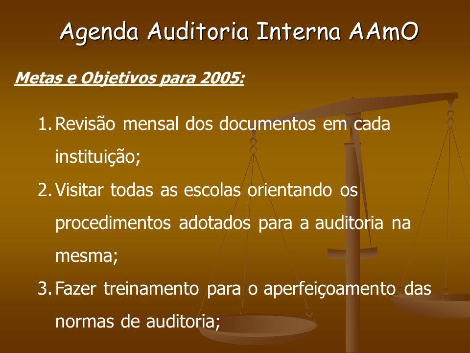 Metas e Objetivos para 2005: 1.Revisão mensal dos documentos em cada instituição; 2.Visitar todas as escolas orientando os procedimentos adotados para a auditoria na mesma; 3.Fazer treinamento para o aperfeiçoamento das normas de auditoria;