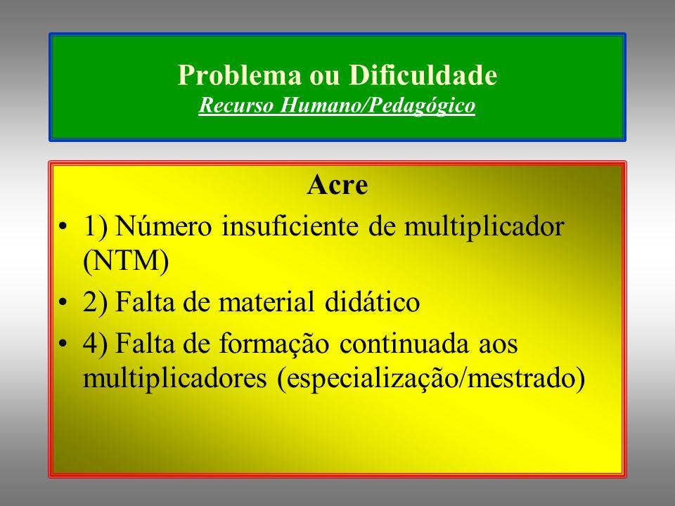 Problema ou Dificuldade Recurso Humano/Pedagógico Acre 1) Número insuficiente de multiplicador (NTM) 2) Falta de material didático 4) Falta de formação continuada aos multiplicadores (especialização/mestrado)