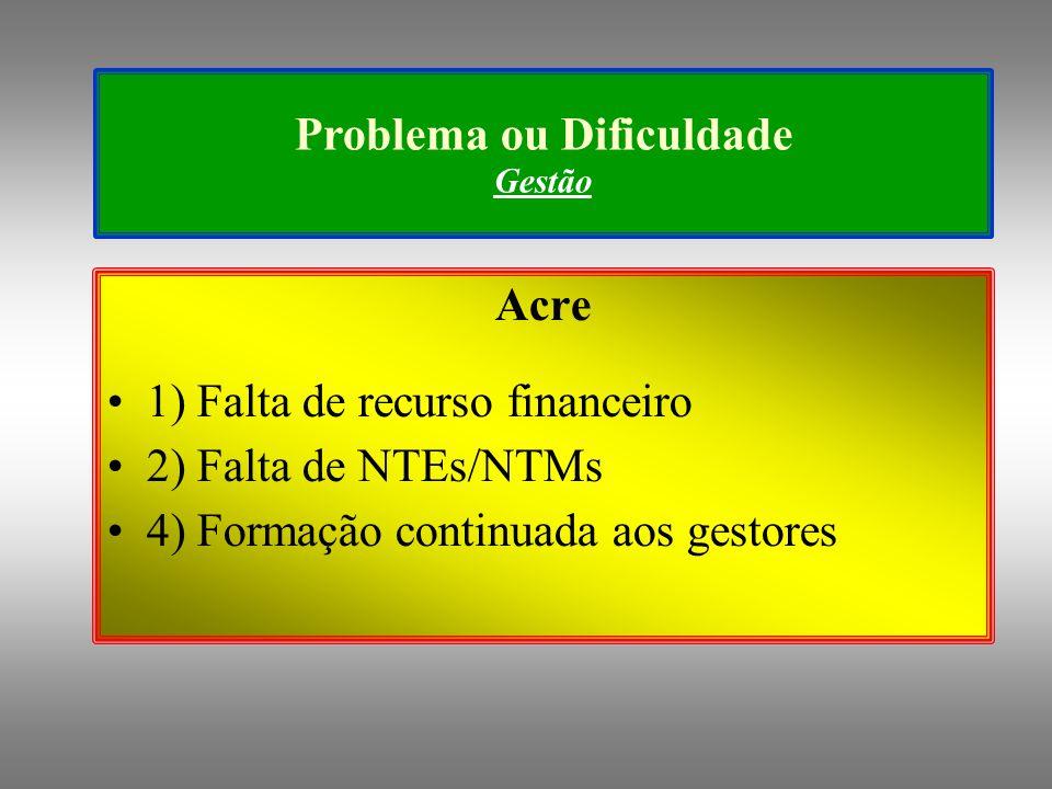 Problema ou Dificuldade Gestão Acre 1) Falta de recurso financeiro 2) Falta de NTEs/NTMs 4) Formação continuada aos gestores