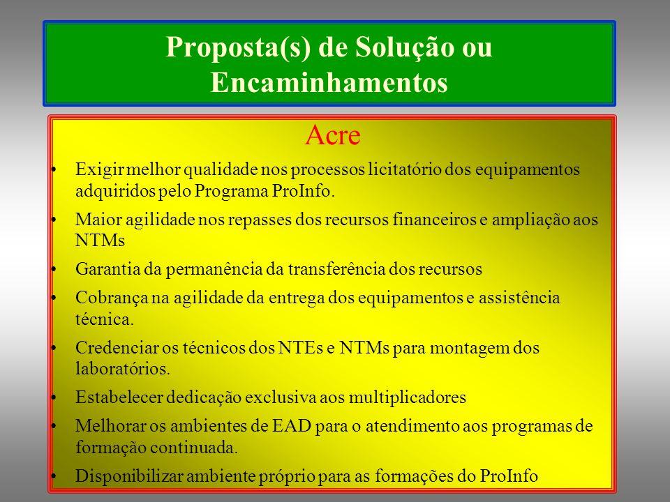 Proposta(s) de Solução ou Encaminhamentos Acre Exigir melhor qualidade nos processos licitatório dos equipamentos adquiridos pelo Programa ProInfo.