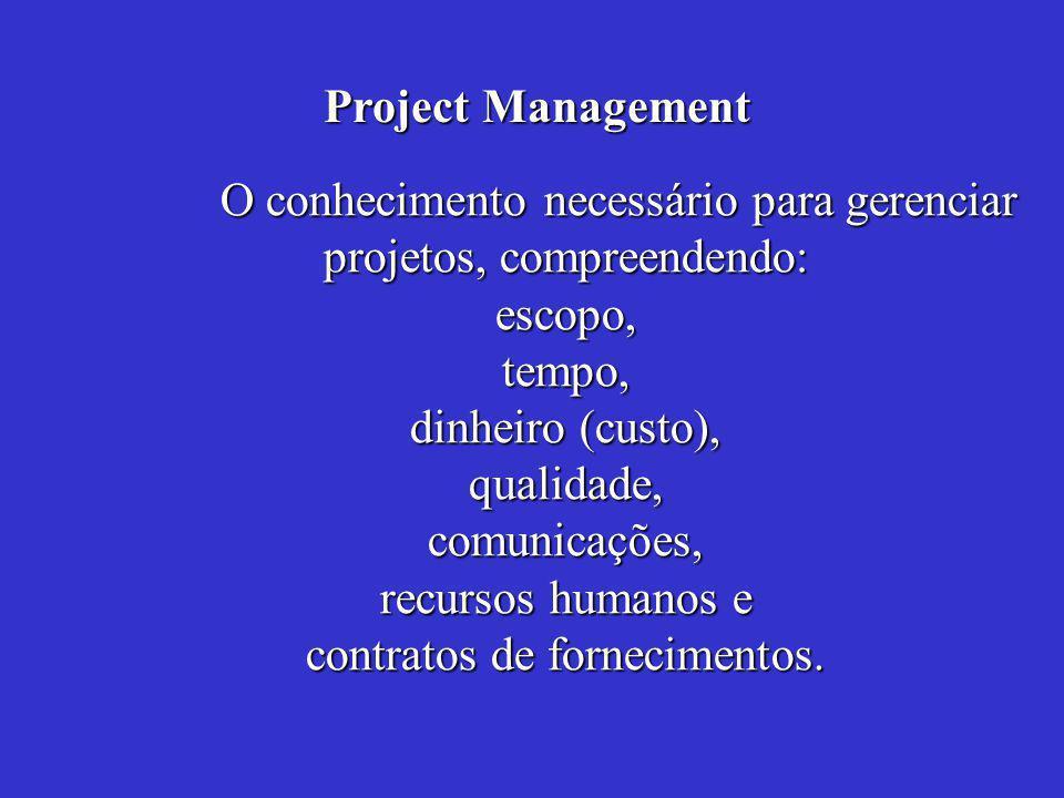 O conhecimento necessário para gerenciar projetos, compreendendo: escopo, tempo, dinheiro (custo), qualidade, comunicações, recursos humanos e contratos de fornecimentos.