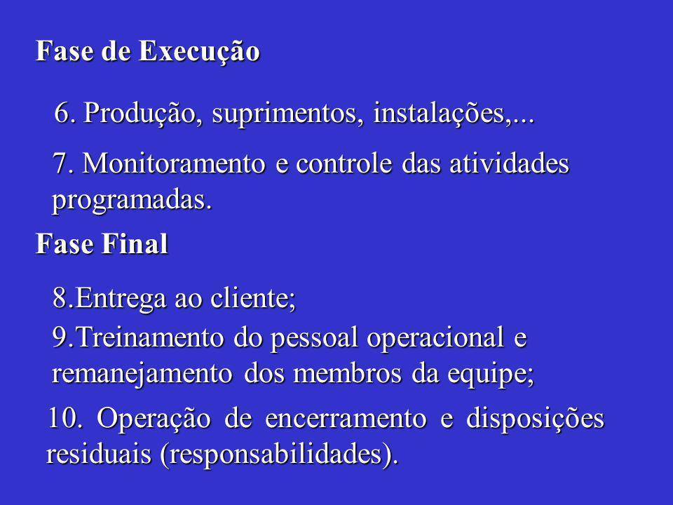 10. Operação de encerramento e disposições residuais (responsabilidades).