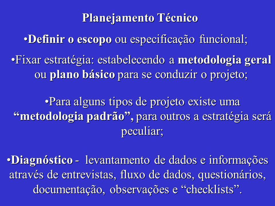 Planejamento Técnico Diagnóstico - levantamento de dados e informações através de entrevistas, fluxo de dados, questionários, documentação, observações e checklists .Diagnóstico - levantamento de dados e informações através de entrevistas, fluxo de dados, questionários, documentação, observações e checklists .
