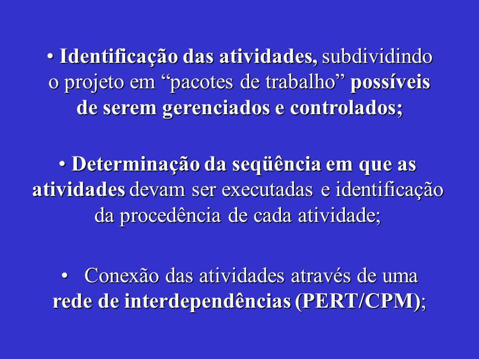 Determinação da seqüência em que as atividades devam ser executadas e identificação da procedência de cada atividade; Determinação da seqüência em que as atividades devam ser executadas e identificação da procedência de cada atividade; Conexão das atividades através de uma rede de interdependências (PERT/CPM); Conexão das atividades através de uma rede de interdependências (PERT/CPM); Identificação das atividades, subdividindo o projeto em pacotes de trabalho possíveis de serem gerenciados e controlados; Identificação das atividades, subdividindo o projeto em pacotes de trabalho possíveis de serem gerenciados e controlados;