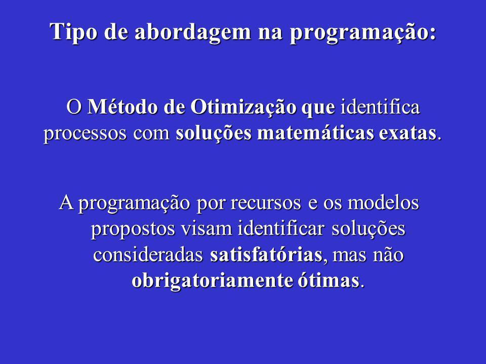 O Método de Otimização que identifica processos com soluções matemáticas exatas.
