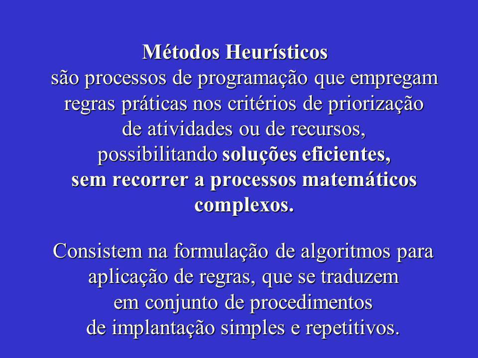 Métodos Heurísticos são processos de programação que empregam regras práticas nos critérios de priorização de atividades ou de recursos, possibilitando soluções eficientes, sem recorrer a processos matemáticos complexos.